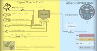GReddy 4mm Multi D/A Gauge - Optional Turbo Boost Pressure Set - Universal